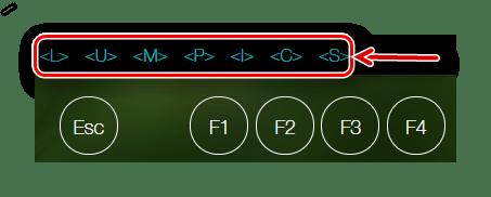 Индикация последовательности нажатия клавиш клавиатуры на сайте Key-Test