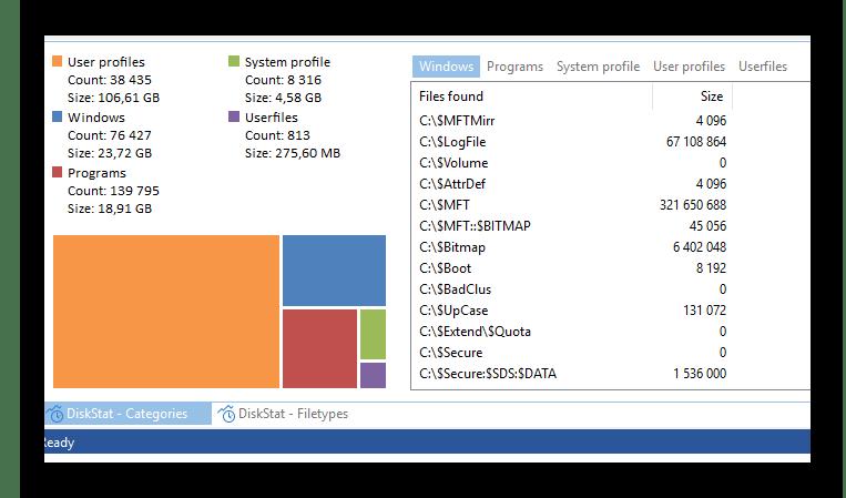 Информация об анализе выбранного раздела жёсткого диска от инструмента OO DiskStat