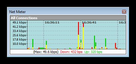 Измерение скорости подключения к интернету в программе Net.Meter.Pro