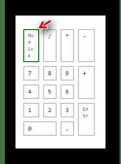 Кнопка NumLock на виртуальной клавиатуре на сервисе Online KeyBoard Tester