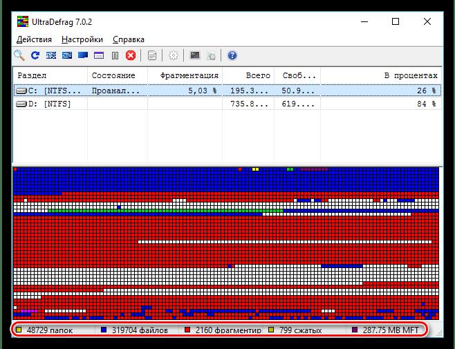 Легенда таблицы дефрагментации в программе UltraDefrag