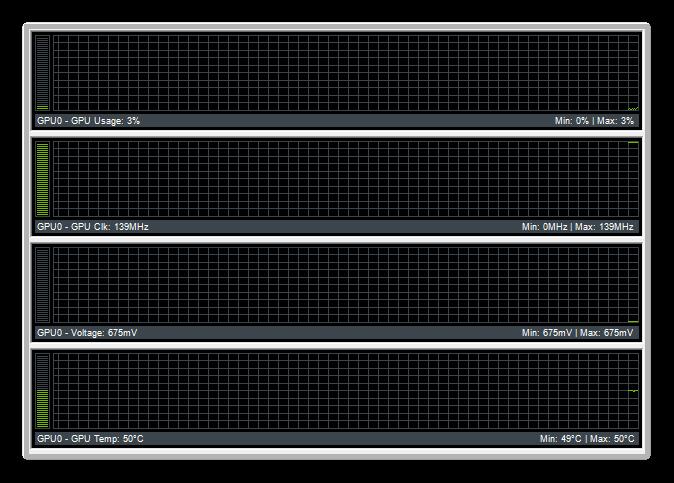 Окно диагностического модуля в программе NVIDIA Inspector