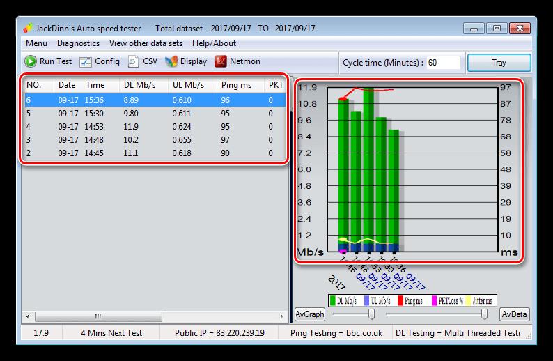 Окончательный результат замера скорости интернета в программе JDAST