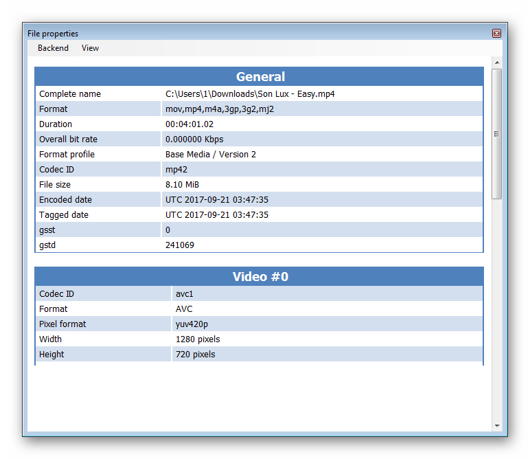 Подробная информация о проекте FFCoder