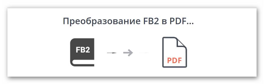 Процесс конвертирования на PDF Candy