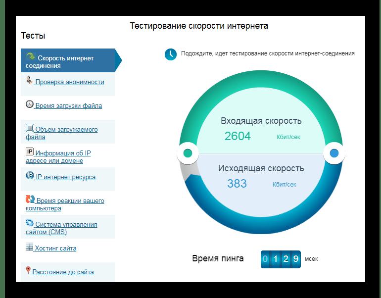 Проверка скорости интернета 2ip.ru