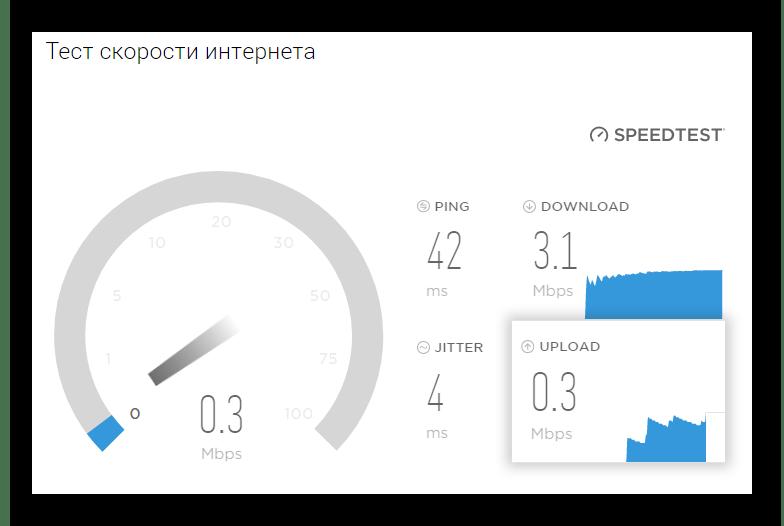 Проверка скорости интернета на Lumpics.ru
