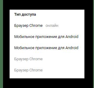Раздел тип доступа при просмотре истории энергичности  в разделе настройки на сайте ВКонтакте