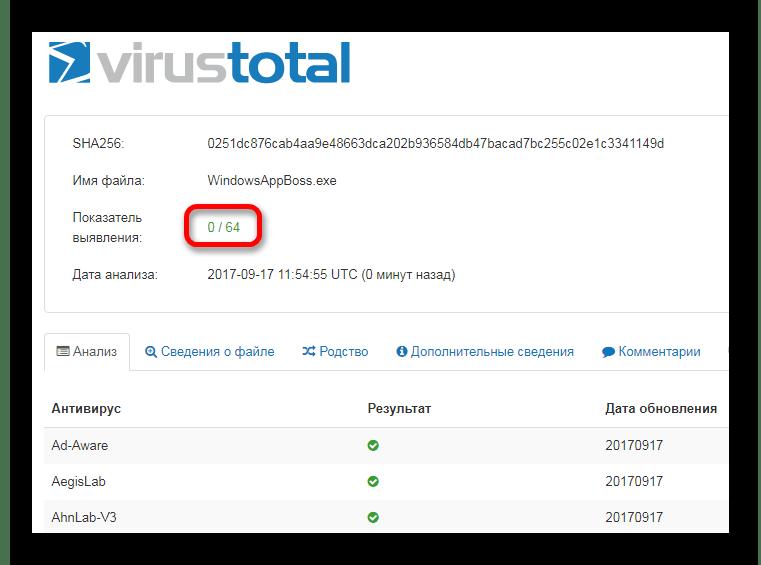 Результаты проверки файла на вирусы Служба VirusTotal
