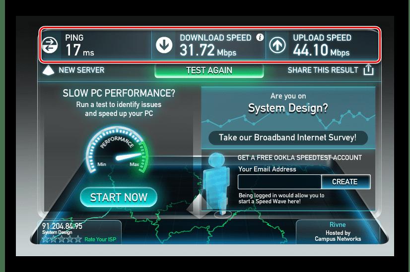 Результаты теста скорости интернета на сайте speedtest.net