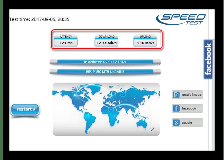 Результаты теста скорости интернета на сайте voiptest.org
