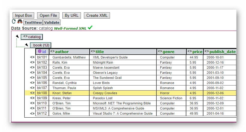 Табличный вид XML-файла в сервисе XmlGrid