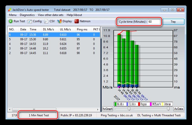 Замер скорости интернета через заданные промежутки времени в программе JDAST