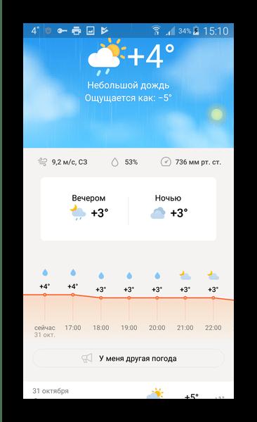 Единый вариант внешнего вида в Яндекс.Погода
