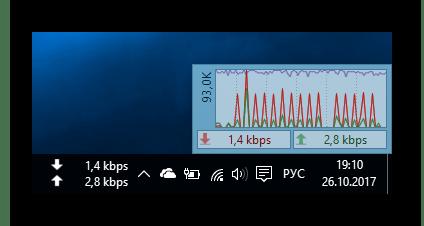 Индикаторы и графики предоставлены программой DU Meter
