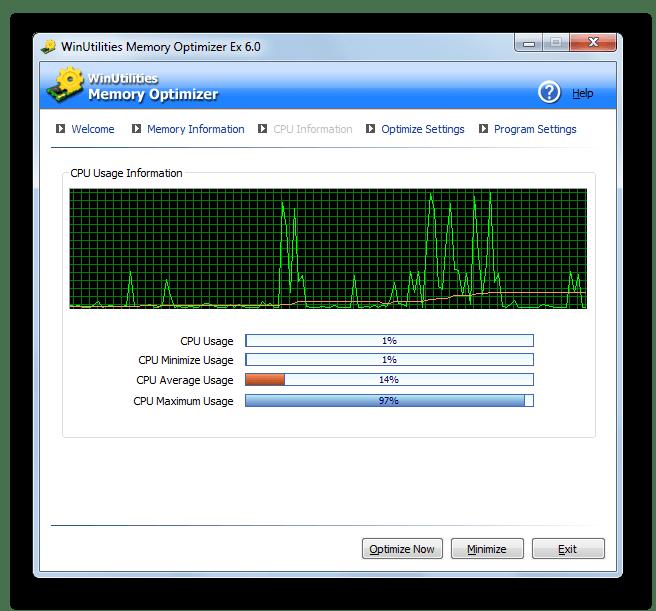 Информация о нагрузки на центральный процессор в реальном времени и в динамике в программе WinUtillities Memory Optimizer