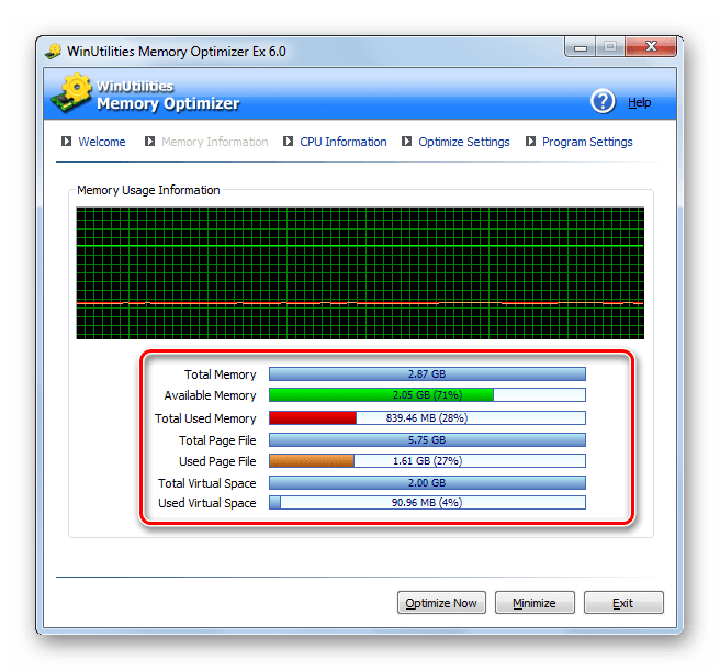 Информация о состоянии загрузки различных компонентов оперативной памяти компьютера в программе WinUtillities Memory Optimizer