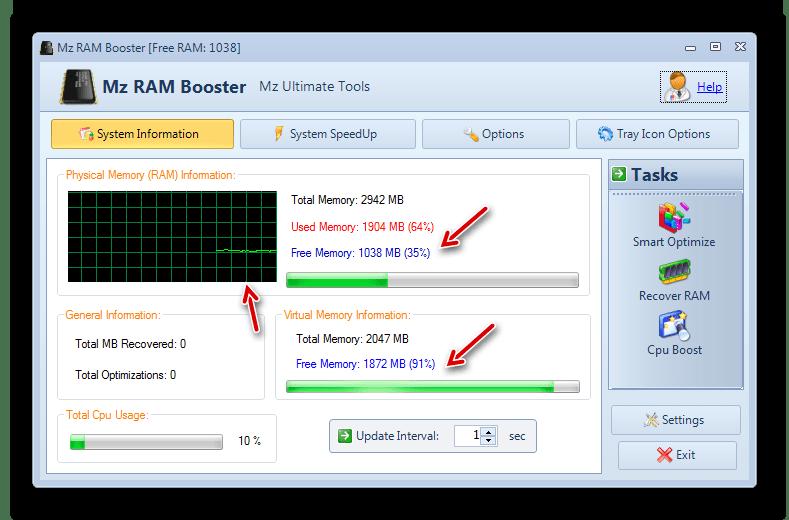Информация о загрузки оперативной и виртуальной памяти в программе Mz Ram Booster