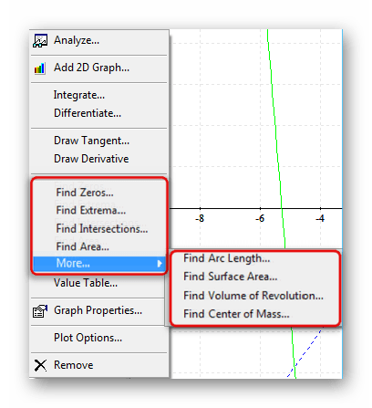 Инструменты для исследования математических функций в AceIT Grapher
