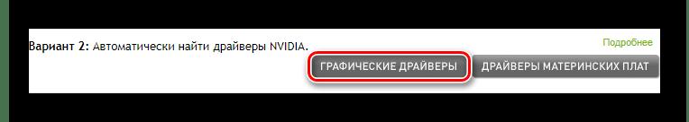 NVIDIA Официальный сайт Графические драйверы