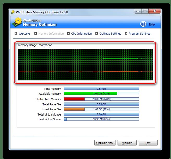Нагрузка на оперативную память компьютера в динамике в программе WinUtillities Memory Optimizer