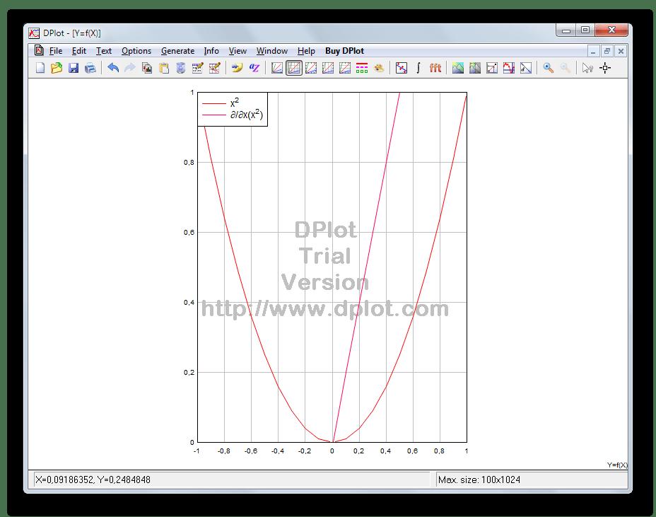 Нахождение производной математической функции в DPlot