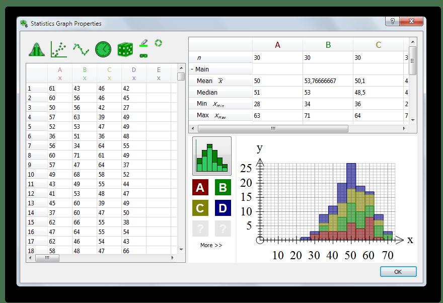 Окно свойств при построении графиков других типов в Efofex FX Draw
