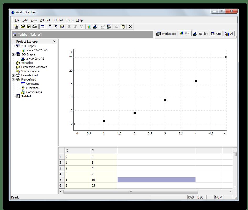Построение двухмерных графиков математических функций при помощи таблицы в AceIT Grapher