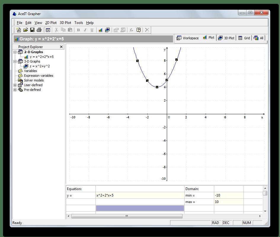 Построение двухмерных графиков математических функций в AceIT Grapher