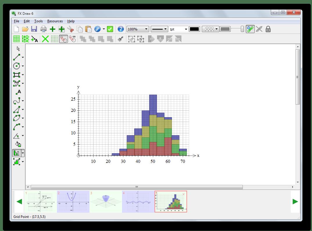 Построение графиков других типов в Efofex FX Draw