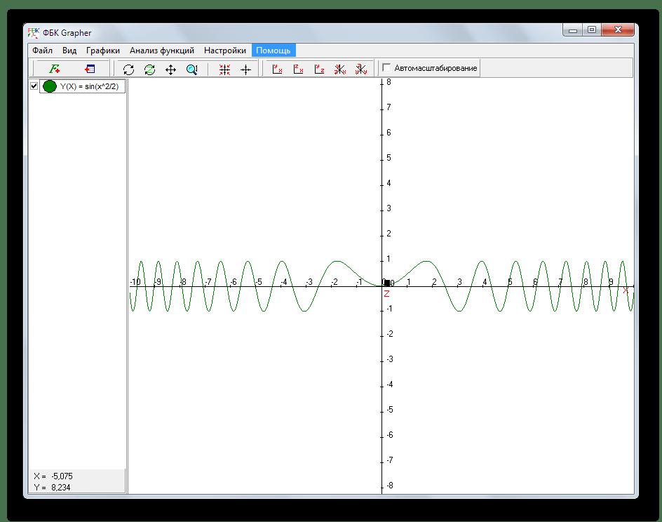 Построение графиков тригонометрических функций в FBK Grapher
