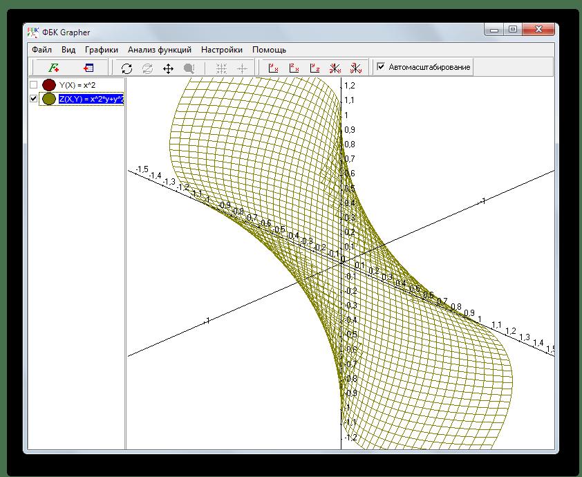 Построение трехмерных графиков математических функций в FBK Grapher