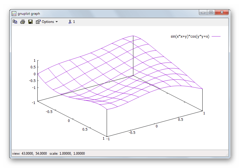 Построение трехмерных графиков математических функций в Gnuplot