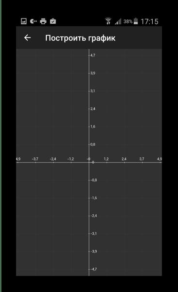 Постройка графика Калькулятор ++