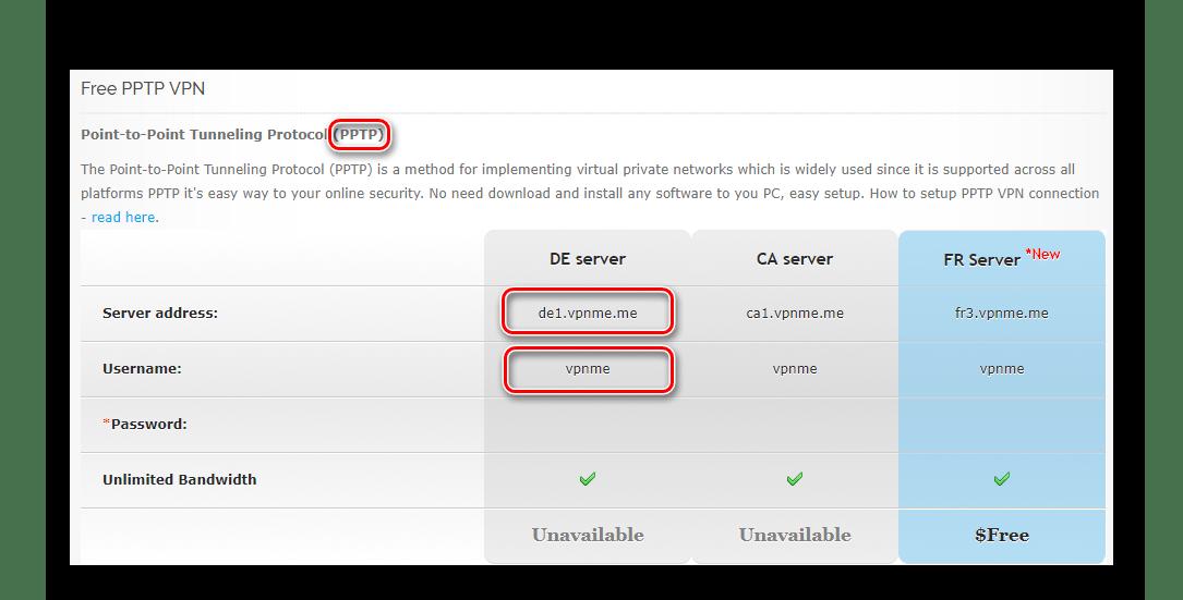 Пример настроек VPN-сервера в интернете