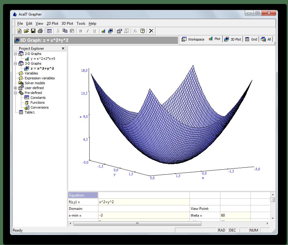 Программа для построения графиков функций AceIT Grapher
