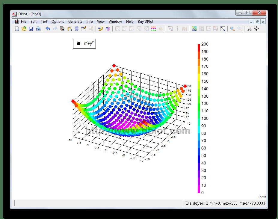 Программа для построения графиков функций DPlot