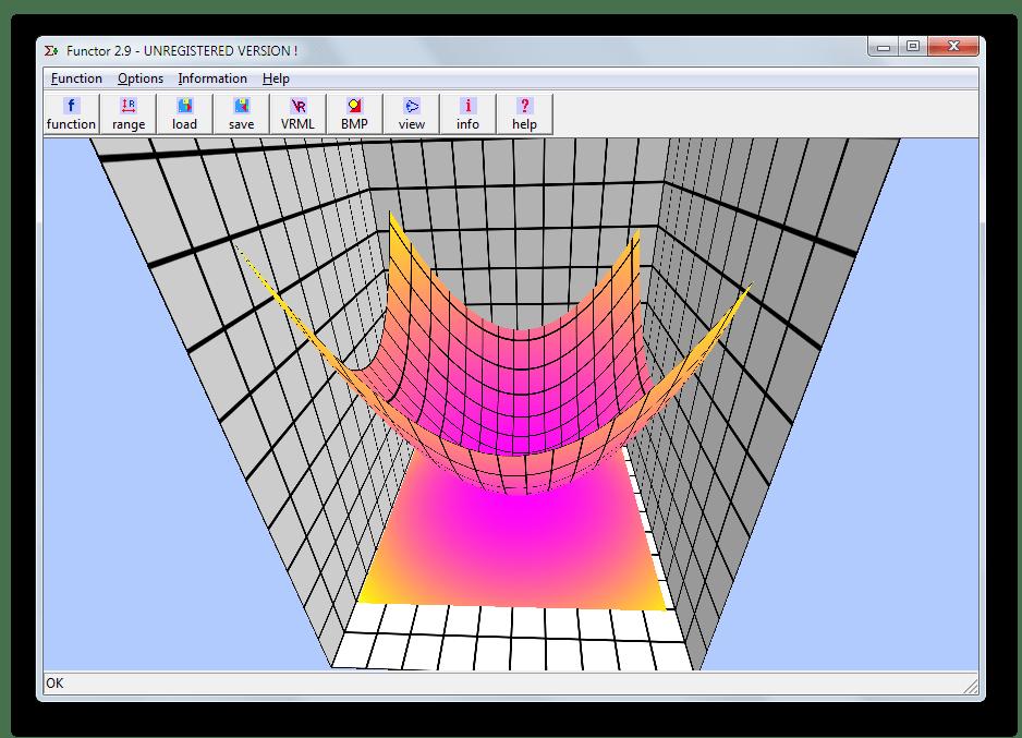 Программа для построения графиков функций Functor