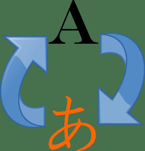 Программы для перевода текста