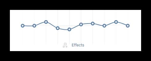 Ручное выставление параметров эквалайзера в разделе Музыка на сайте ВКонтакте