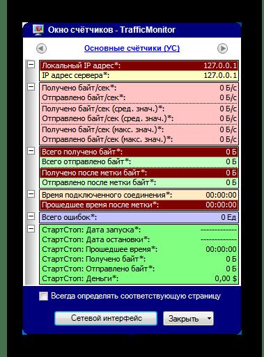 Счётчики потребления данных удалённого компьютера в программе TrafficMonitor
