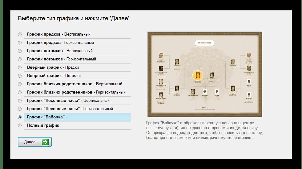 Создание графика Family Tree Builder