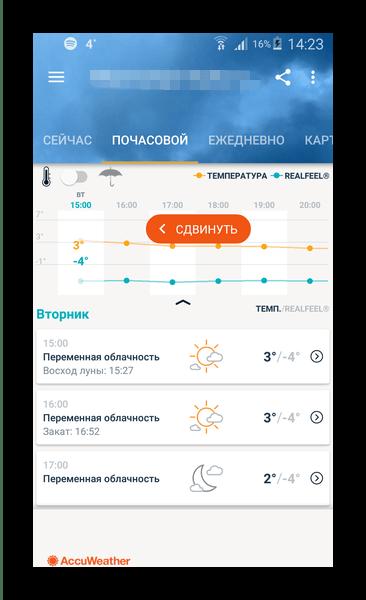 Внешний вид интерфейса в AccuWeather