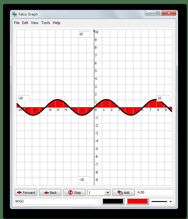 Возможность заполнения некоторых областей графиков цветом в Falco Graph Builder