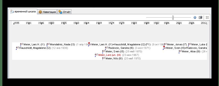 Временная шкала GenealogyJ