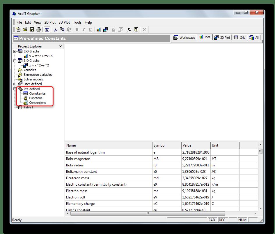 Встроенные таблицы постоянных величин и функций в AceIT Grapher