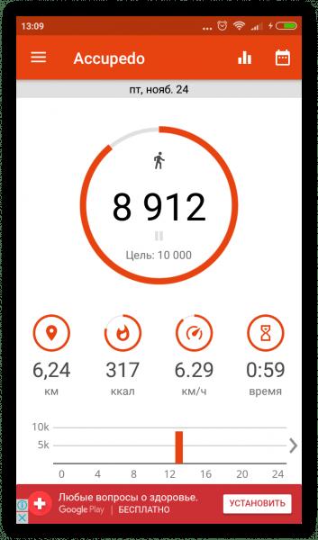 Акьюпедо на Андроид