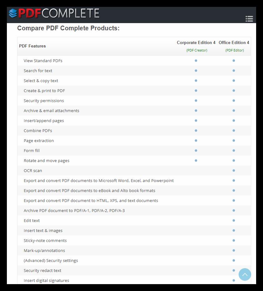 Функции доступные в платной версии программы PDF Complete