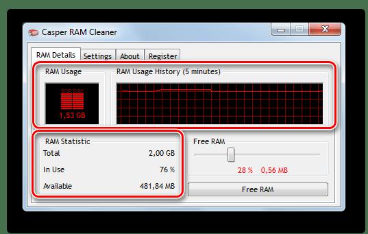 Информация о нагрузке на оперативную память в программе RAM Cleaner
