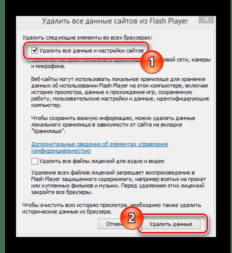Процесс подтверждения удаления данных из локального хранилища в менеджере настроек Flash Player